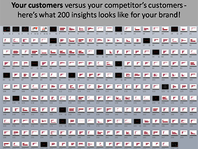 brandmapp brand profiles
